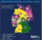 Saison 2019/2020 Verbands-Status
